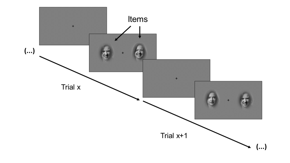 Trial structure