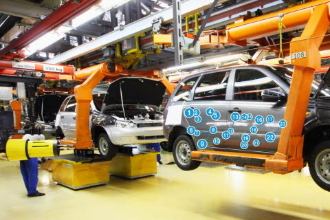 automotive production line using eye tracking for training