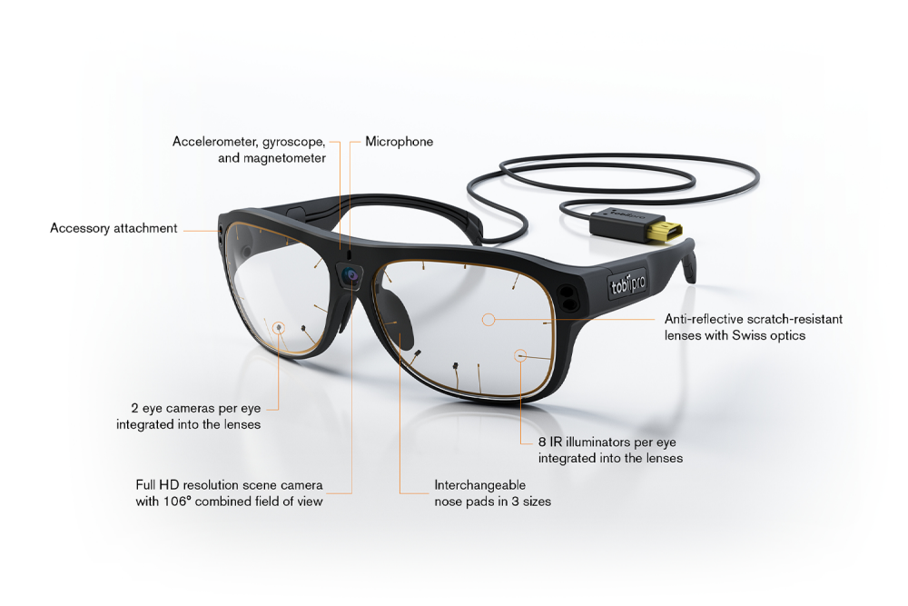 Tobii Pro Glasses 3 features and components